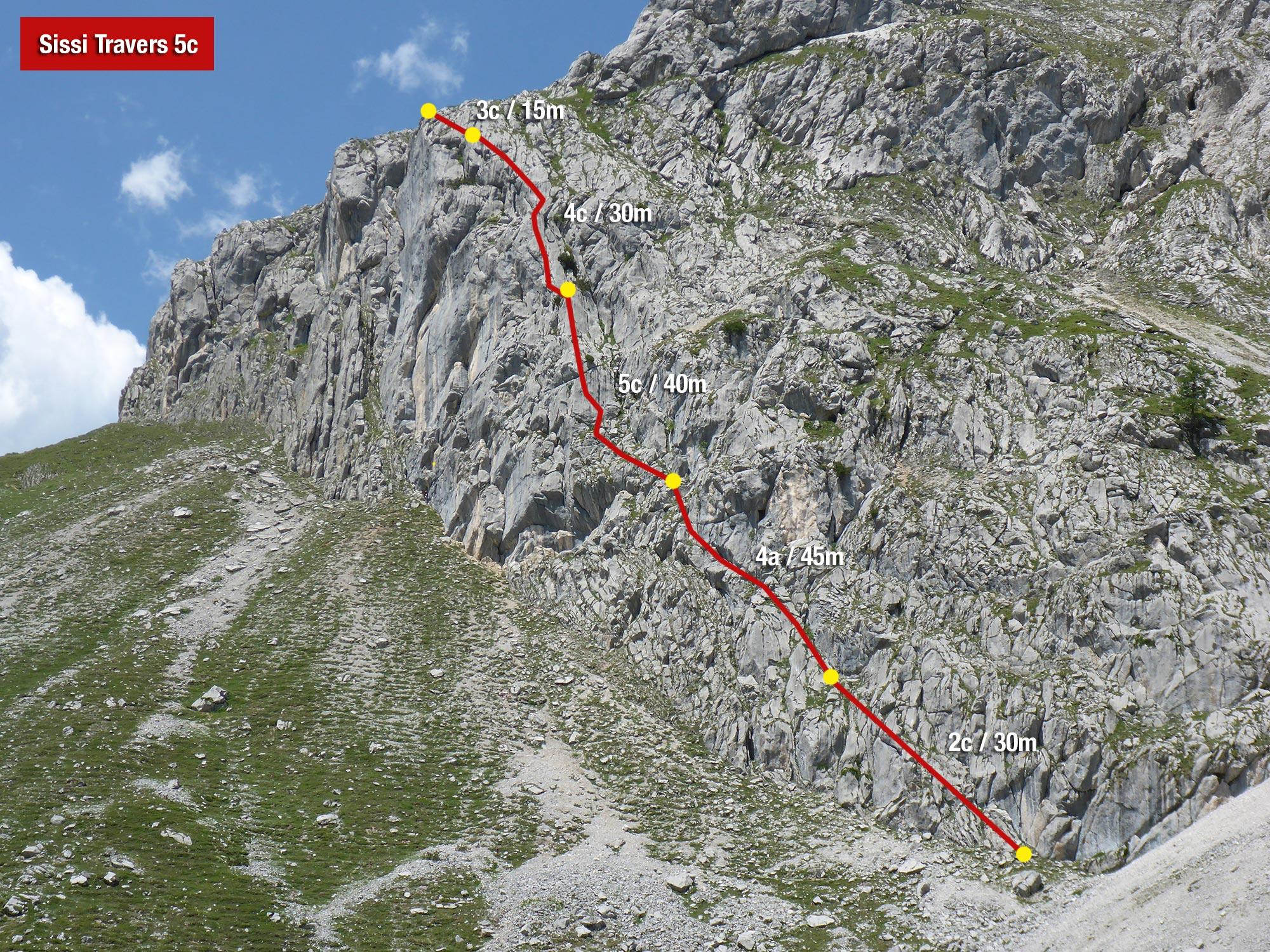 christoph-hainz-sissi-travers Coburger Hütte Kletterrouten Ehrwald Tirol